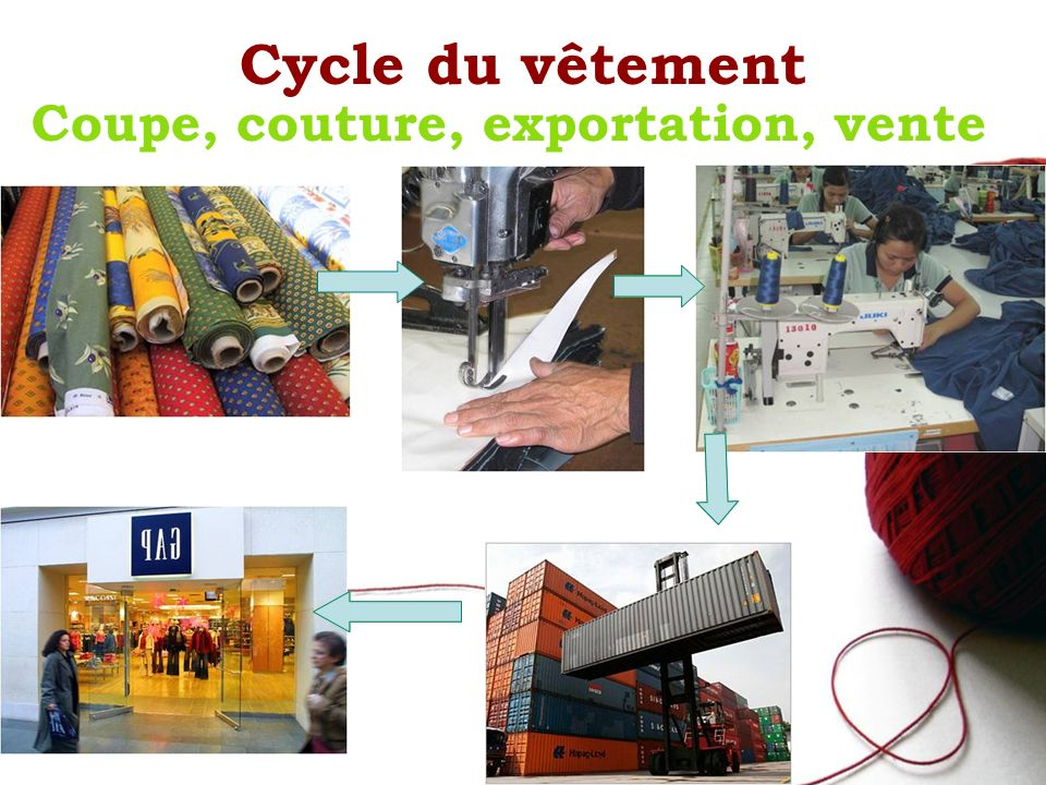 Coupe, couture, exportation, vente