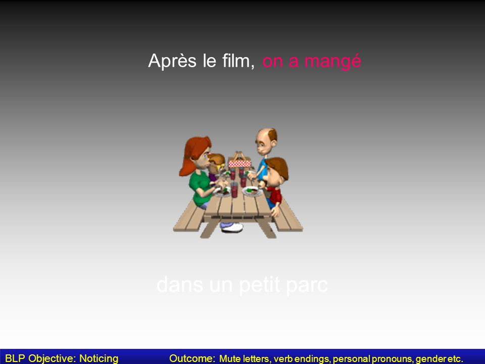Après le film, on a mangé dans un petit parc BLP Objective: Noticing Outcome: Mute letters, verb endings, personal pronouns, gender etc.