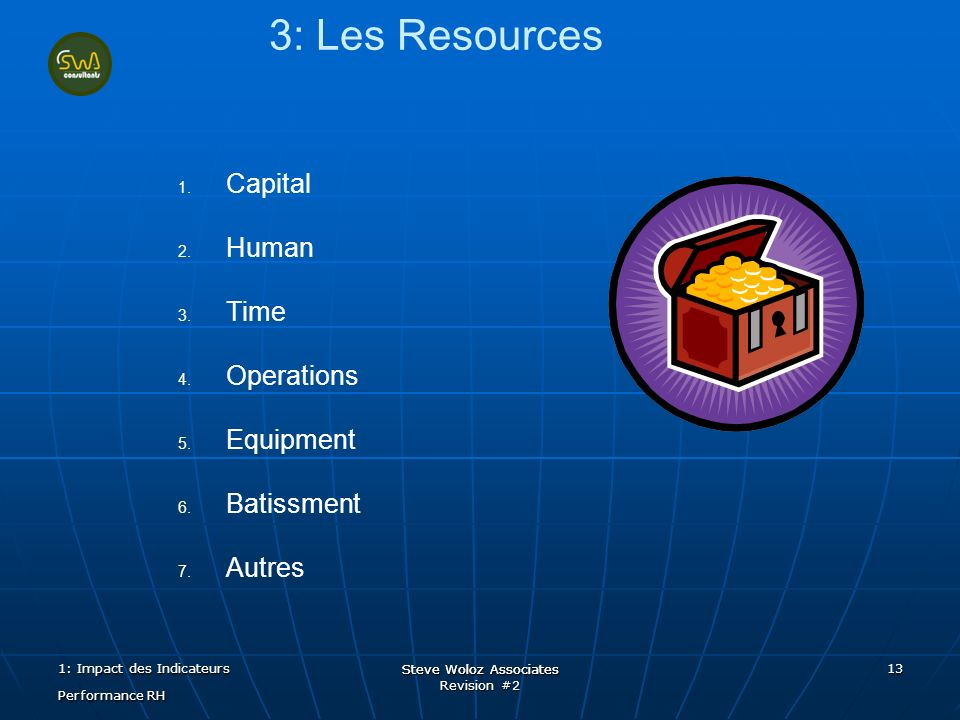 Steve Woloz Associates Revision #2 Steve Woloz Associates 13 3: Les Resources 1.