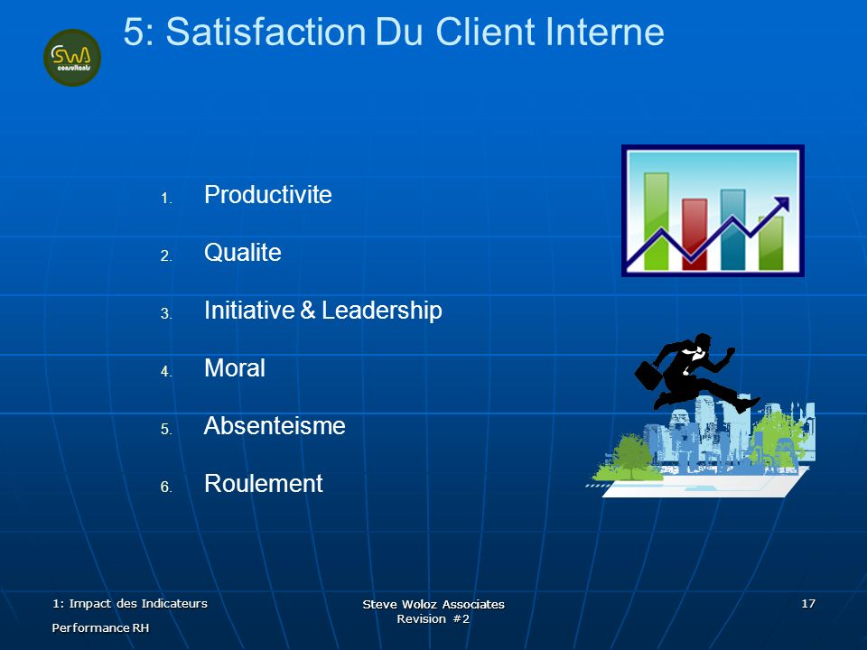 Steve Woloz Associates Revision #2 Steve Woloz Associates 17 5: Satisfaction Du Client Interne 1.