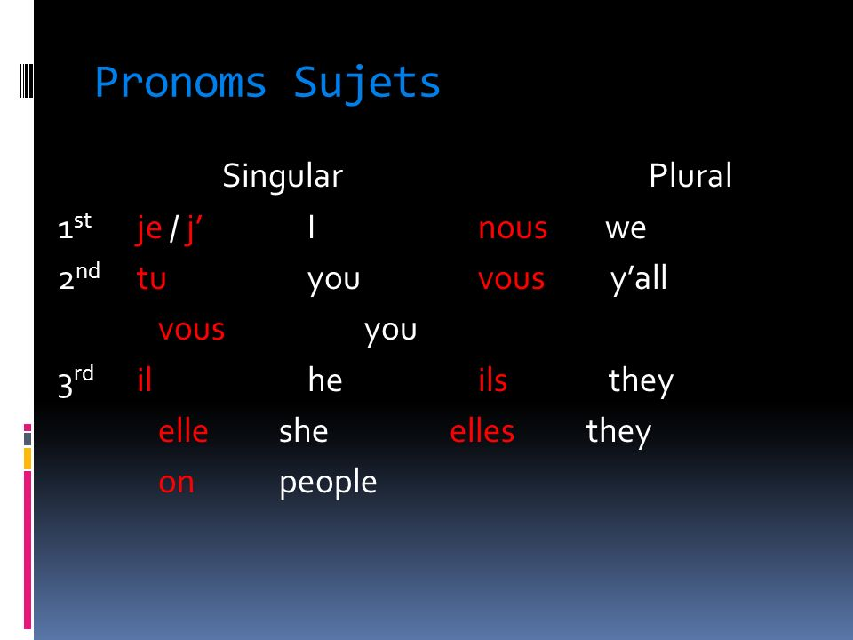 Pronoms Sujets SingularPlural 1 st je / jI nous we 2 nd tuyouvous yall vous you 3 rd ilheils they elle she elles they on people