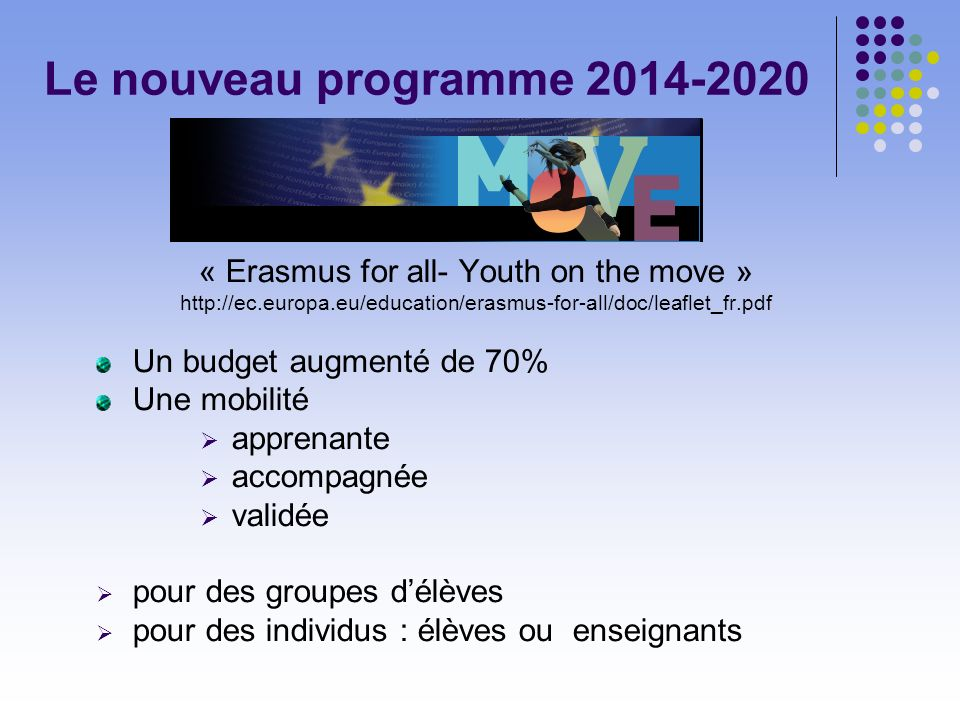 Le nouveau programme « Erasmus for all- Youth on the move »   Un budget augmenté de 70% Une mobilité apprenante accompagnée validée pour des groupes délèves pour des individus : élèves ou enseignants