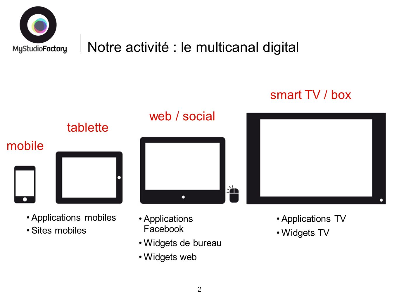 Notre activité : le multicanal digital 2 Applications TV Widgets TV Applications Facebook Widgets de bureau Widgets web Applications mobiles Sites mobiles mobile tablette web / social smart TV / box