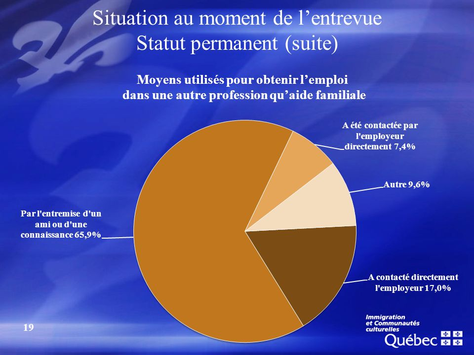 Situation au moment de lentrevue Statut permanent (suite) 19