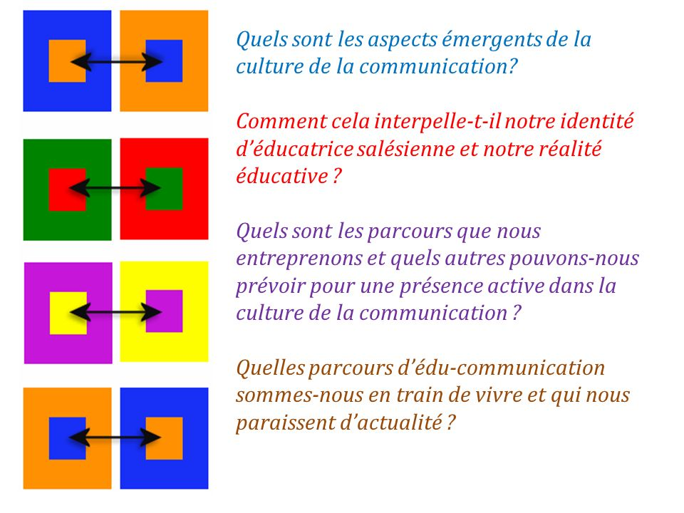 Quels sont les aspects émergents de la culture de la communication.