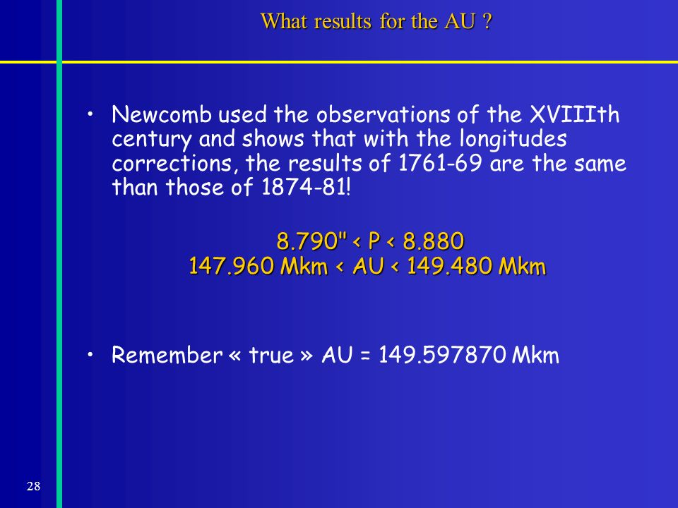 28 What results for the AU .