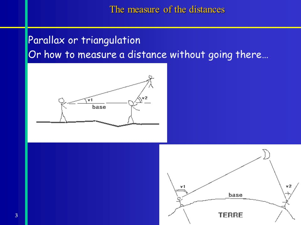 3 The measure of the distances Parallax or triangulation Or how to measure a distance without going there…