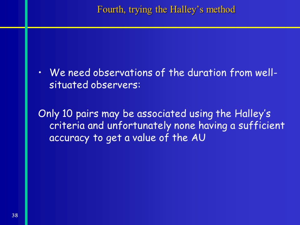 38 Fourth, trying the Halleys method We need observations of the duration from well- situated observers: Only 10 pairs may be associated using the Halleys criteria and unfortunately none having a sufficient accuracy to get a value of the AU