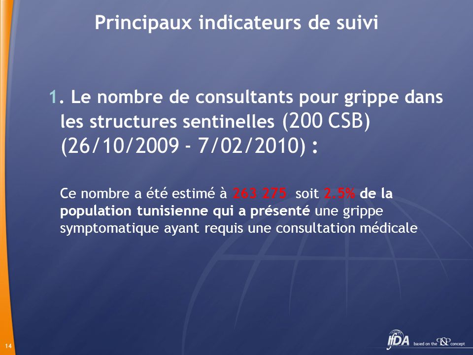 14 Principaux indicateurs de suivi 1.