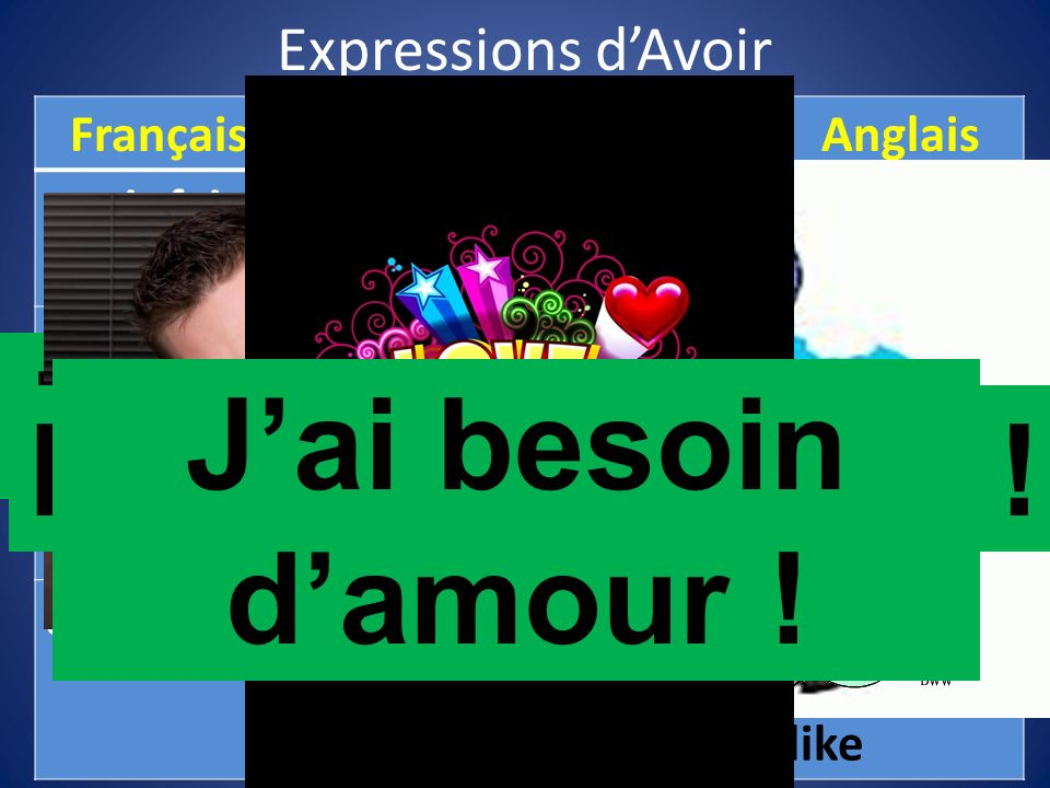 Expressions dAvoir FrançaisAnglaisFrançaisAnglais avoir faimto be hungry avoir peur de to be afraid avoir soifto be thirsty avoir sommeil to be sleepy avoir chaud to be hotavoir besoin de to need avoir froidto be coldavoir envie de to want/feel like Il a faim .