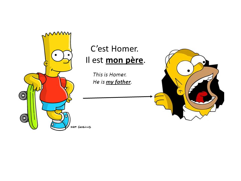 Cest Homer. Il est mon père. This is Homer. He is my father.