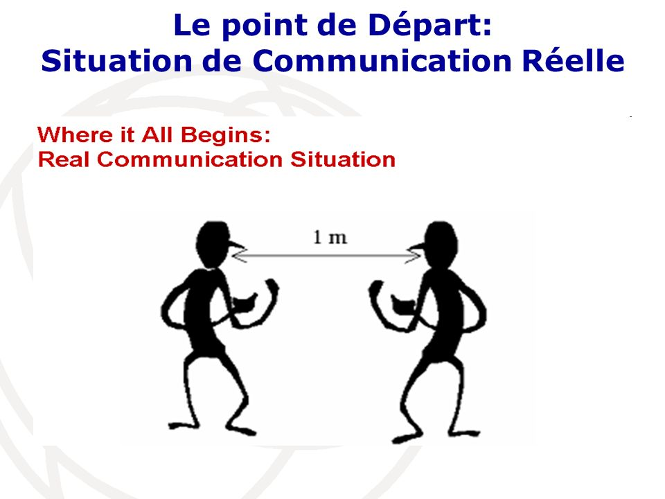 Le point de Départ: Situation de Communication Réelle