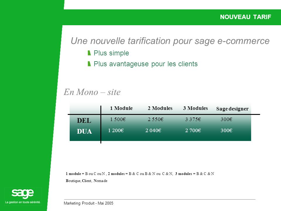 Marketing Produit - Mai 2005 NOUVEAU TARIF Une nouvelle tarification pour sage e-commerce Plus simple Plus avantageuse pour les clients DEL DUA 1 Module2 Modules3 Modules Sage designer 1 5002 550 2 0401 200 3 375 2 700 300 1 module = B ou C ou N, 2 modules = B & C ou B & N ou C & N, 3 modules = B & C & N Boutique, Client, Nomade En Mono – site