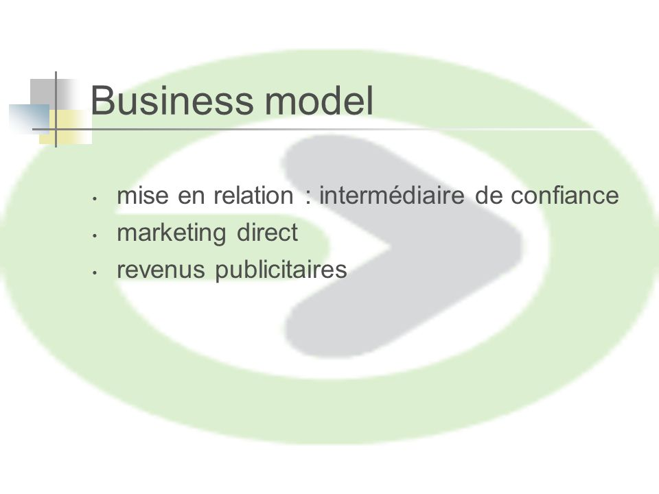 Business model mise en relation : intermédiaire de confiance marketing direct revenus publicitaires