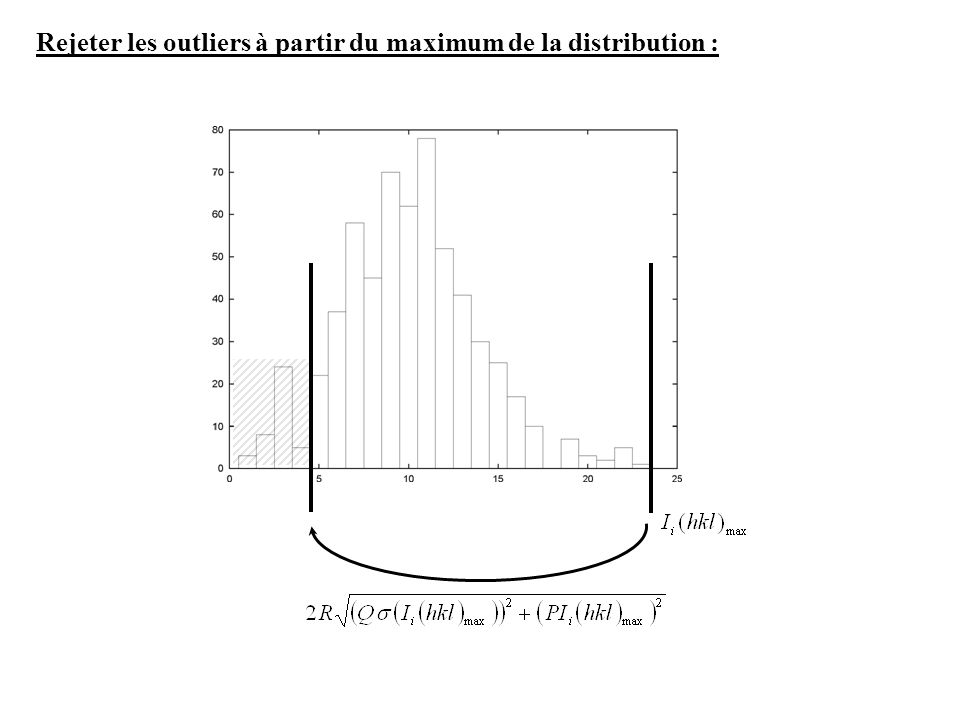 Rejeter les outliers à partir du maximum de la distribution :