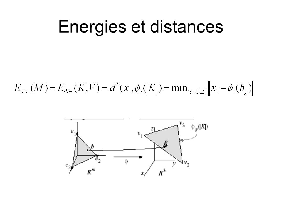 Energies et distances