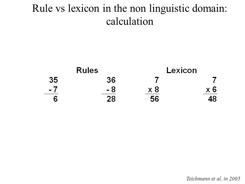 Rule vs lexicon in the non linguistic domain: calculation Teichmann et al, in 2005