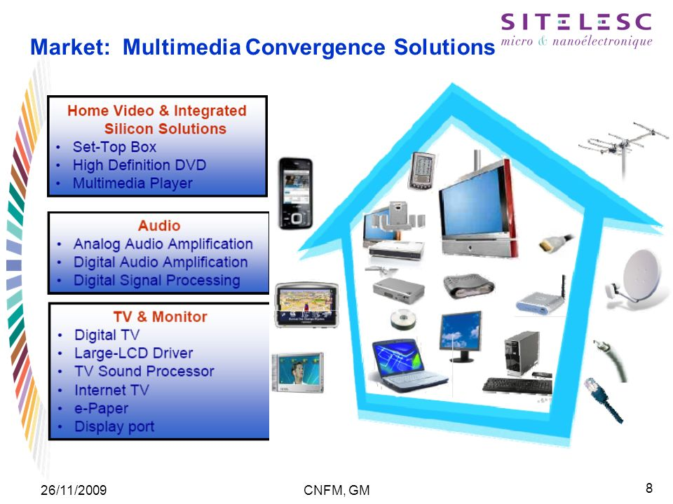 8 26/11/2009CNFM, GM Market: Multimedia Convergence Solutions