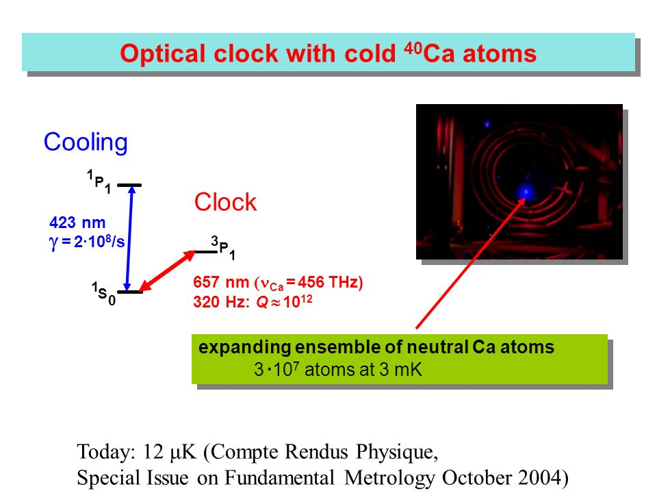 Optical clock with cold 40 Ca atoms 1 S 0 3 P nm Ca = 456 THz) 320 Hz: Q nm = 2·10 8 /s 1 P 1 Cooling Clock expanding ensemble of neutral Ca atoms 3 ·10 7 atoms at 3 mK expanding ensemble of neutral Ca atoms 3 ·10 7 atoms at 3 mK Today: 12 μK (Compte Rendus Physique, Special Issue on Fundamental Metrology October 2004)