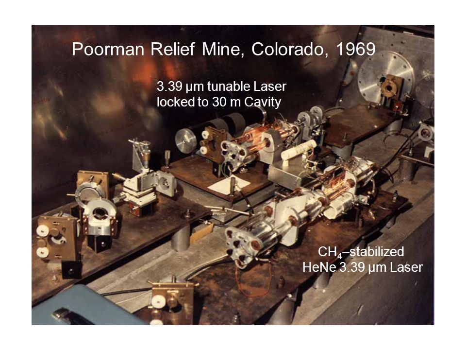 Poorman Relief Mine, Colorado, μm tunable Laser locked to 30 m Cavity CH 4 –stabilized HeNe 3.39 μm Laser