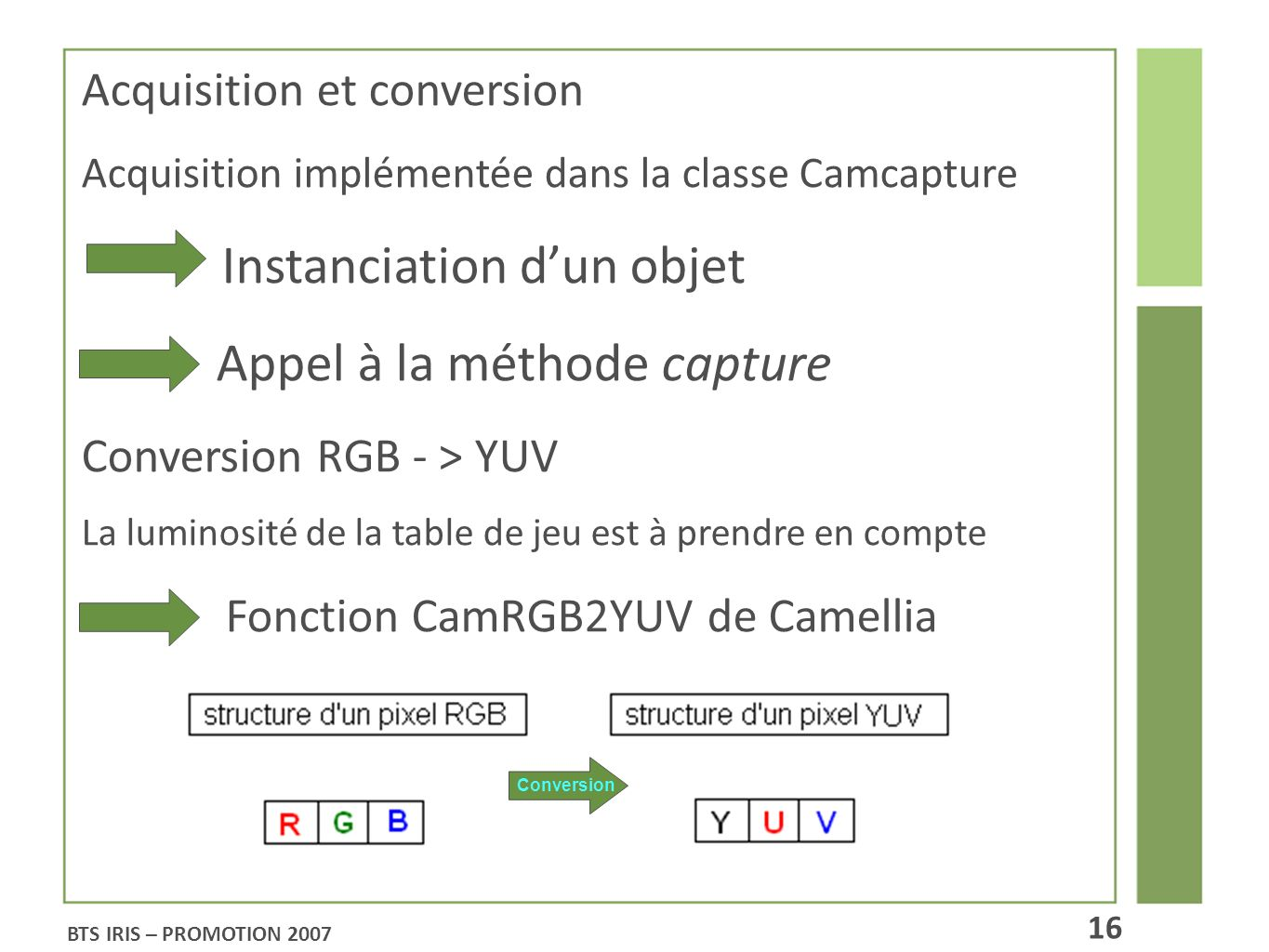 Acquisition et conversion Acquisition implémentée dans la classe Camcapture Instanciation dun objet Appel à la méthode capture Conversion RGB - > YUV La luminosité de la table de jeu est à prendre en compte Fonction CamRGB2YUV de Camellia Conversion BTS IRIS – PROMOTION