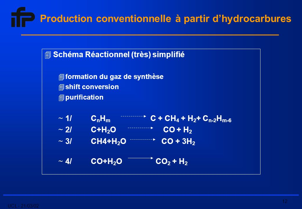 UCL - 21/03/02 12 Schéma Réactionnel (très) simplifié formation du gaz de synthèse shift conversion purification ~1/ C n H m C + CH 4 + H 2 + C n-2 H m-6 ~2/C+H 2 O CO + H 2 ~3/CH4+H 2 O CO + 3H 2 ~4/CO+H 2 O CO 2 + H 2 Production conventionnelle à partir dhydrocarbures