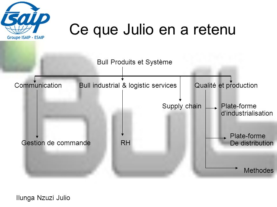 Ce que Julio en a retenu Bull Produits et Système CommunicationBull industrial & logistic servicesQualité et production RH Supply chain Gestion de commande Plate-forme dindustrialisation Plate-forme De distribution Methodes Ilunga Nzuzi Julio