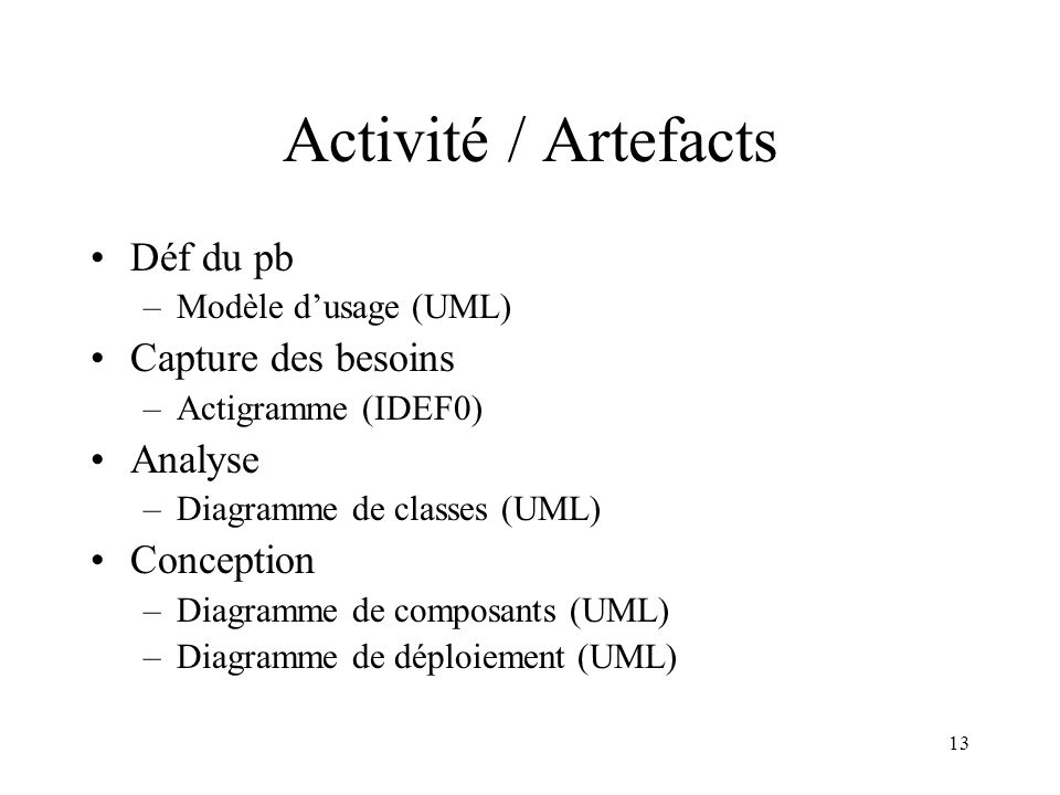 13 Activité / Artefacts Déf du pb –Modèle dusage (UML) Capture des besoins –Actigramme (IDEF0) Analyse –Diagramme de classes (UML) Conception –Diagramme de composants (UML) –Diagramme de déploiement (UML)