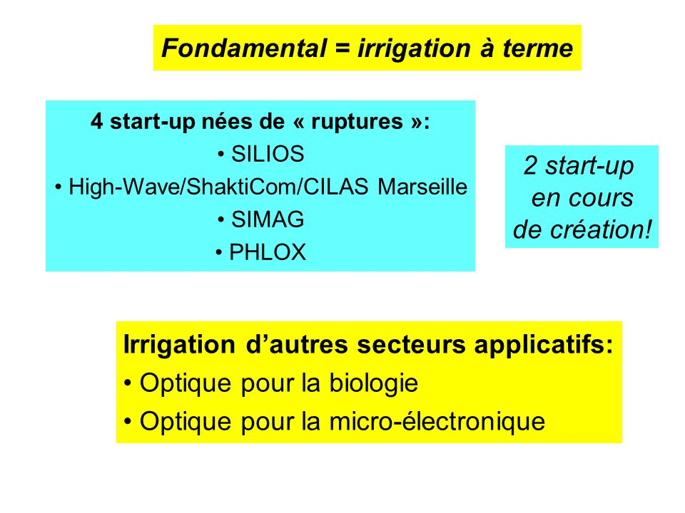 Fondamental = irrigation à terme 4 start-up nées de « ruptures »: SILIOS High-Wave/ShaktiCom/CILAS Marseille SIMAG PHLOX 2 start-up en cours de création.