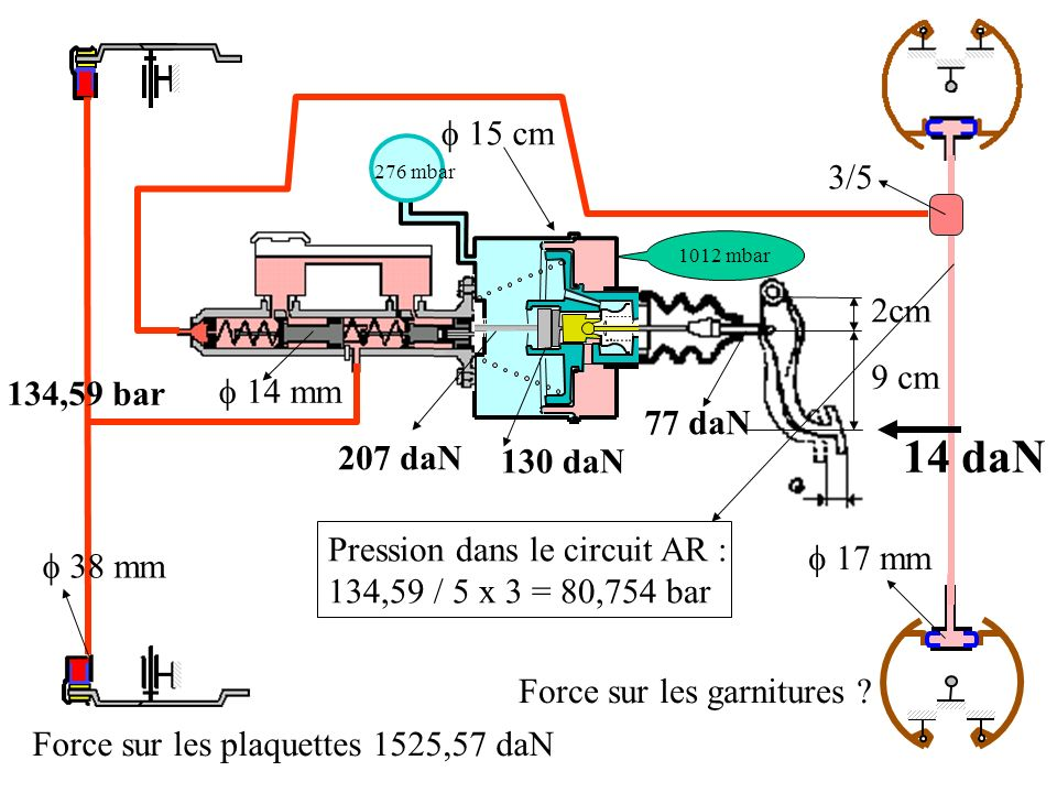 2cm 9 cm 38 mm 15 cm 1012 mbar 276 mbar 14 mm 17 mm 3/5 14 daN 77 daN 207 daN 130 daN 134,59 bar Force sur les garnitures .