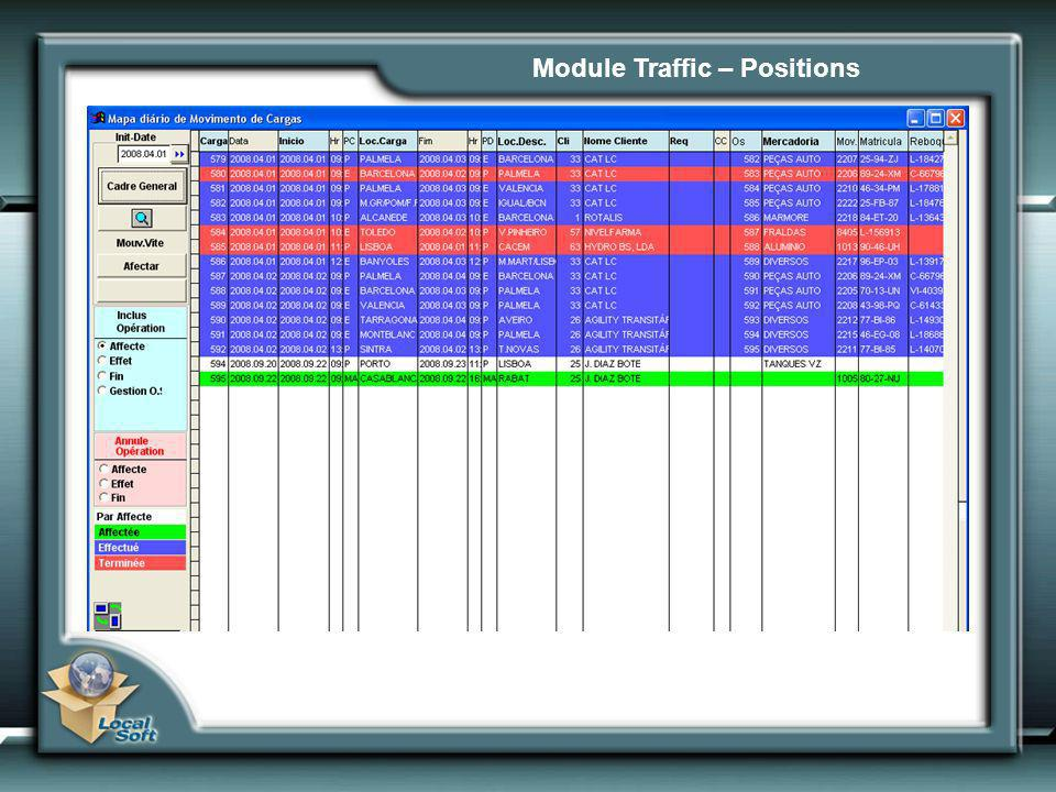 Module Traffic – Positions