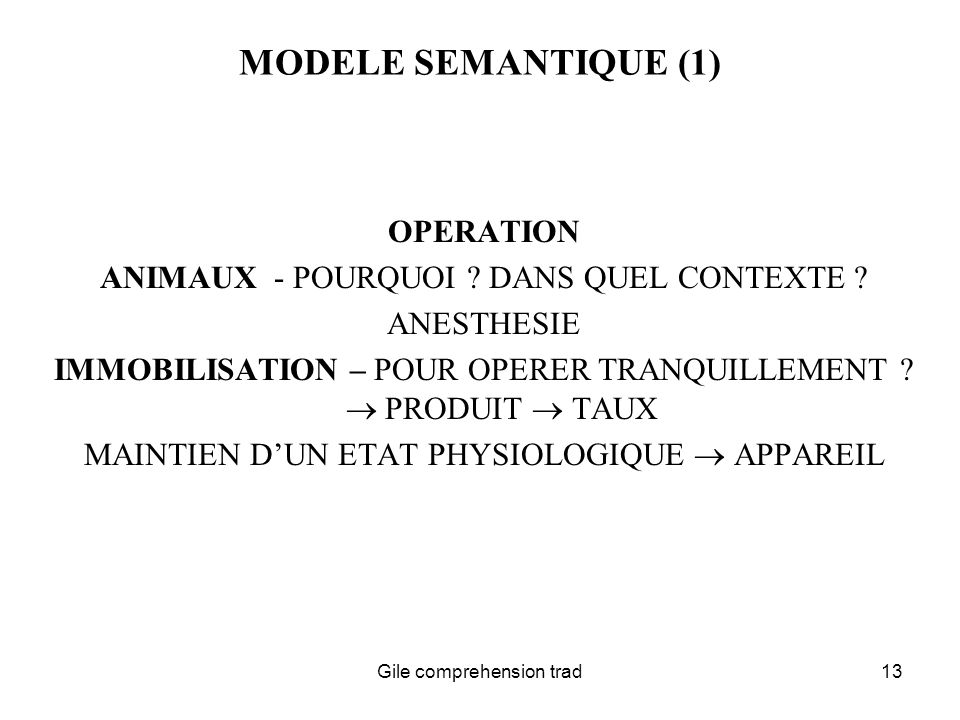Gile comprehension trad13 MODELE SEMANTIQUE (1) OPERATION ANIMAUX - POURQUOI .