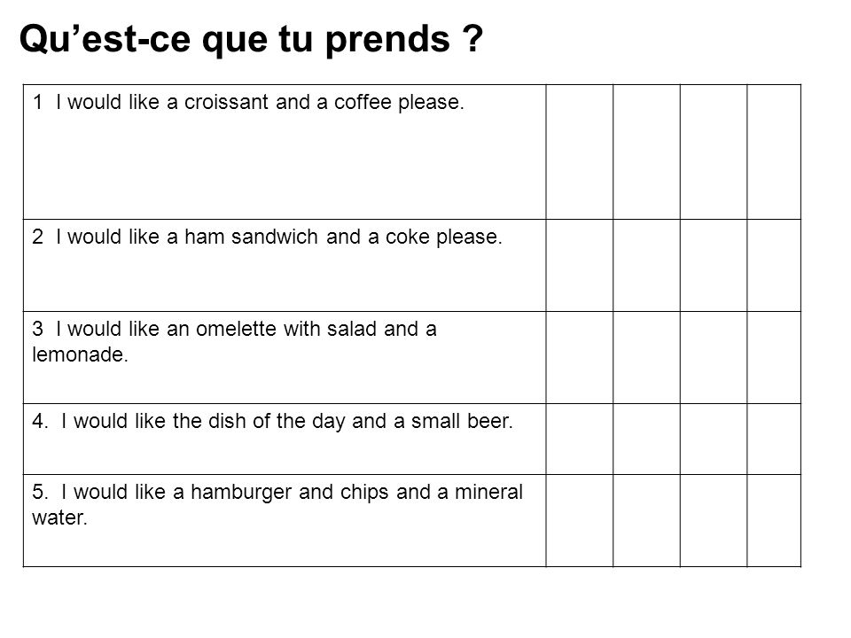 Quest-ce que tu prends . 1 I would like a croissant and a coffee please.