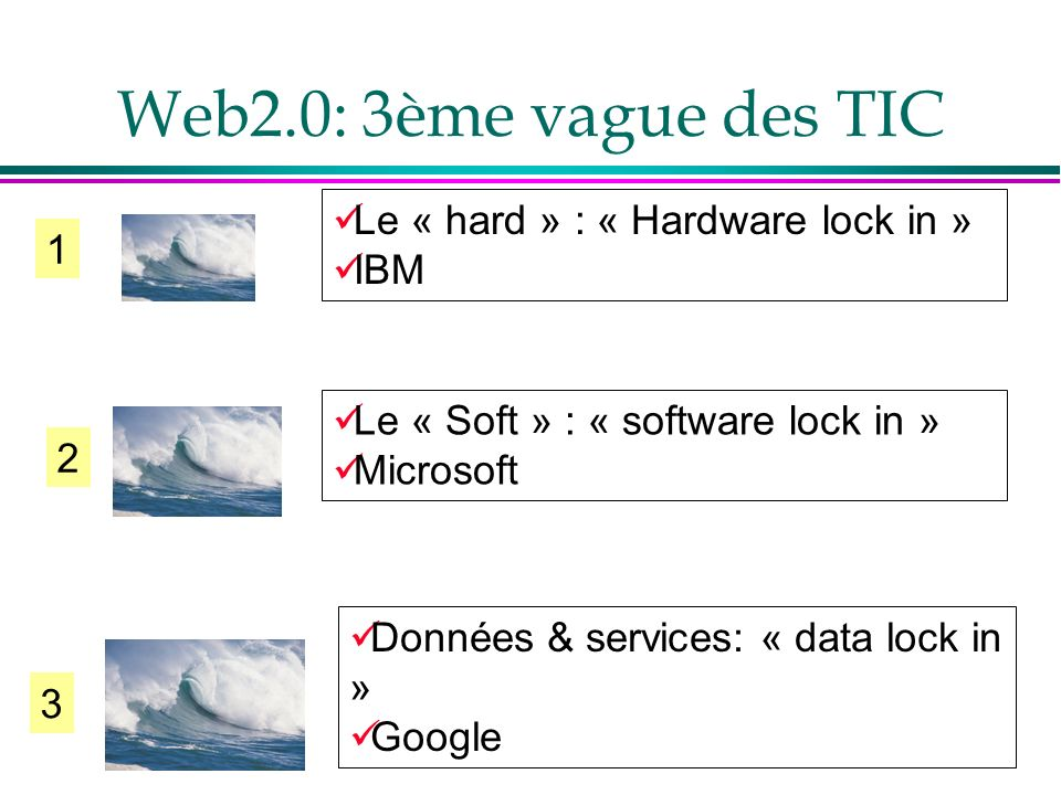 Web2.0: 3ème vague des TIC Le « hard » : « Hardware lock in » IBM 1 Le « Soft » : « software lock in » Microsoft 2 3 Données & services: « data lock in » Google