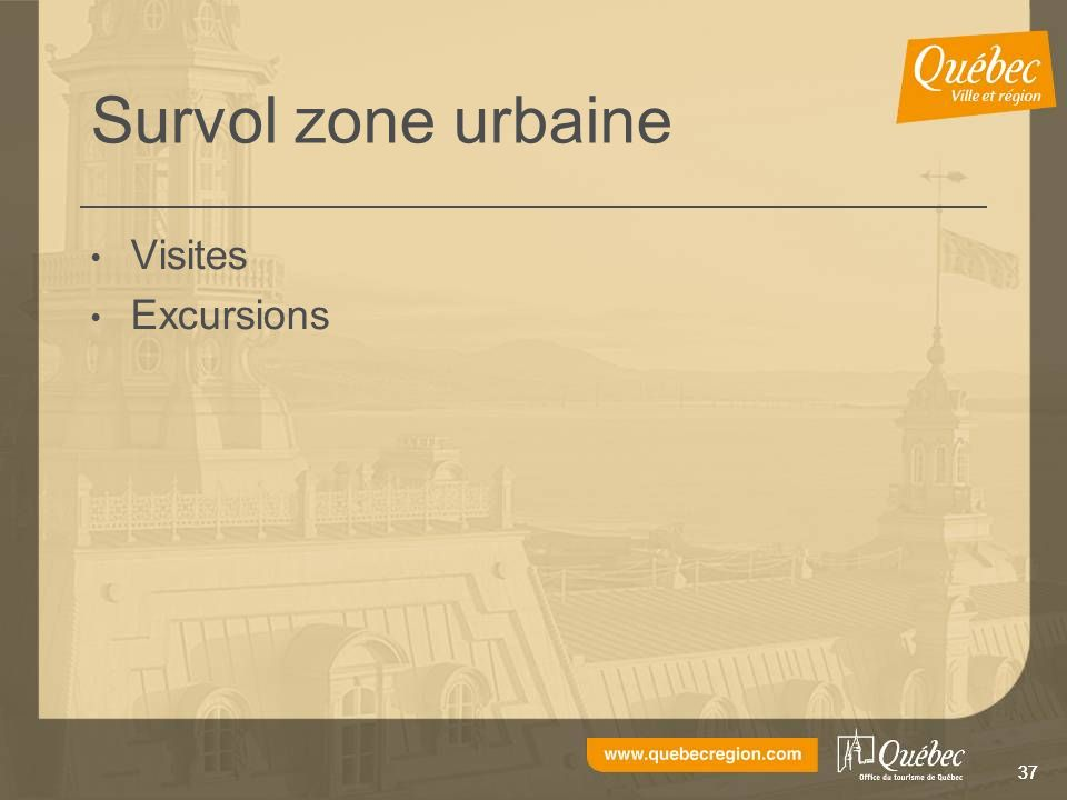 37 Survol zone urbaine Visites Excursions