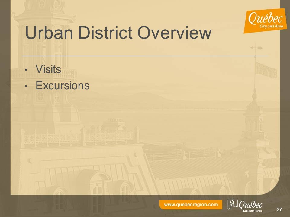 37 Urban District Overview Visits Excursions