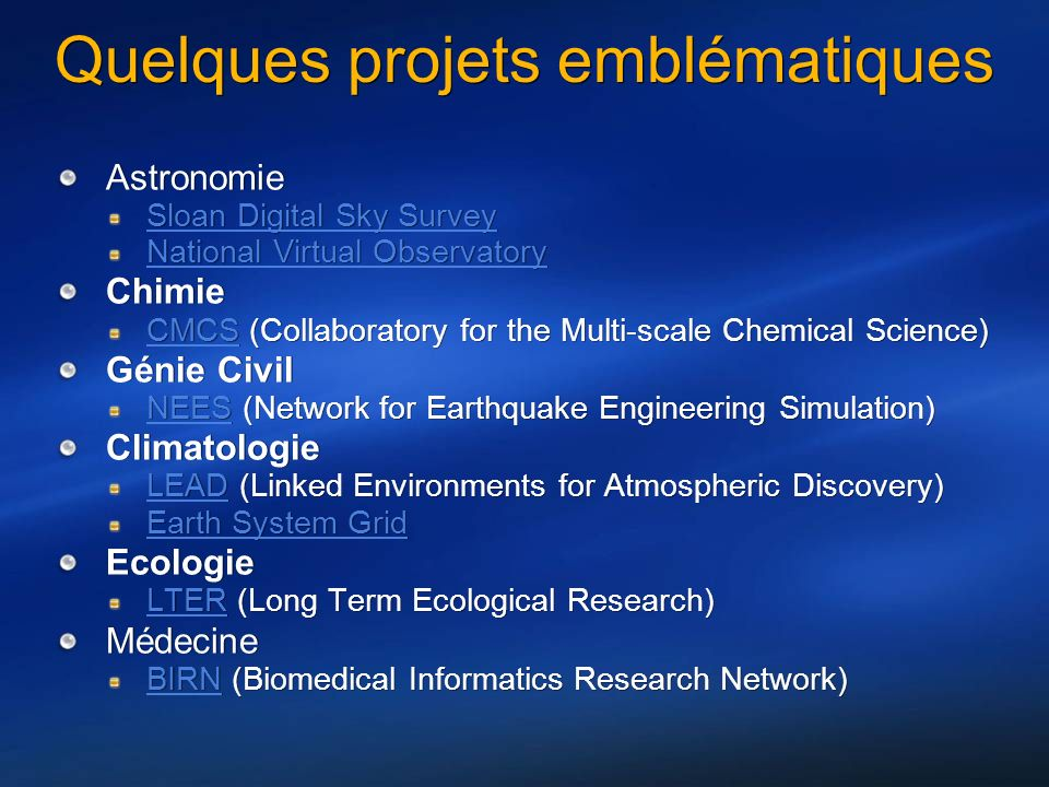 Quelques projets emblématiques Astronomie Sloan Digital Sky Survey National Virtual Observatory Chimie CMCSCMCS (Collaboratory for the Multi-scale Chemical Science) Génie Civil NEESNEES (Network for Earthquake Engineering Simulation) Climatologie LEADLEAD (Linked Environments for Atmospheric Discovery) Earth System Grid Ecologie LTERLTER (Long Term Ecological Research) Médecine BIRNBIRN (Biomedical Informatics Research Network) Astronomie Sloan Digital Sky Survey National Virtual Observatory Chimie CMCSCMCS (Collaboratory for the Multi-scale Chemical Science) Génie Civil NEESNEES (Network for Earthquake Engineering Simulation) Climatologie LEADLEAD (Linked Environments for Atmospheric Discovery) Earth System Grid Ecologie LTERLTER (Long Term Ecological Research) Médecine BIRNBIRN (Biomedical Informatics Research Network)