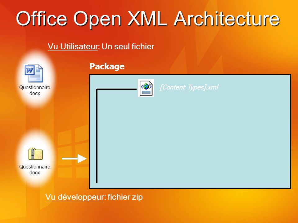 Office Open XML Architecture Questionnaire. docx Questionnaire.