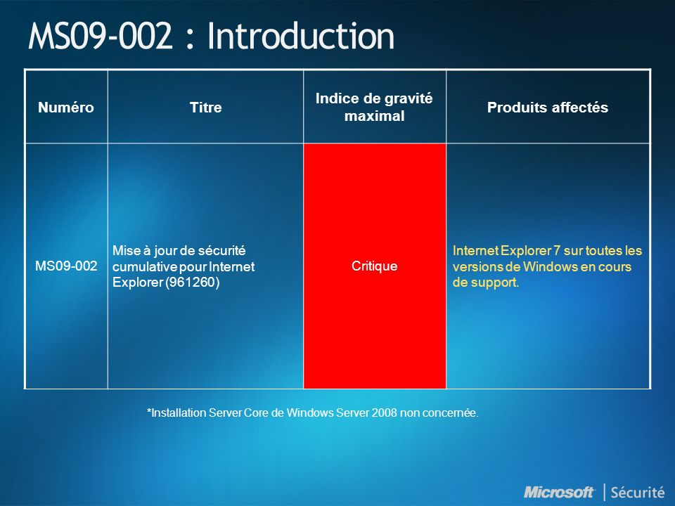 MS09-002 : Introduction NuméroTitre Indice de gravité maximal Produits affectés MS09-002 Mise à jour de sécurité cumulative pour Internet Explorer (961260) Critique Internet Explorer 7 sur toutes les versions de Windows en cours de support.