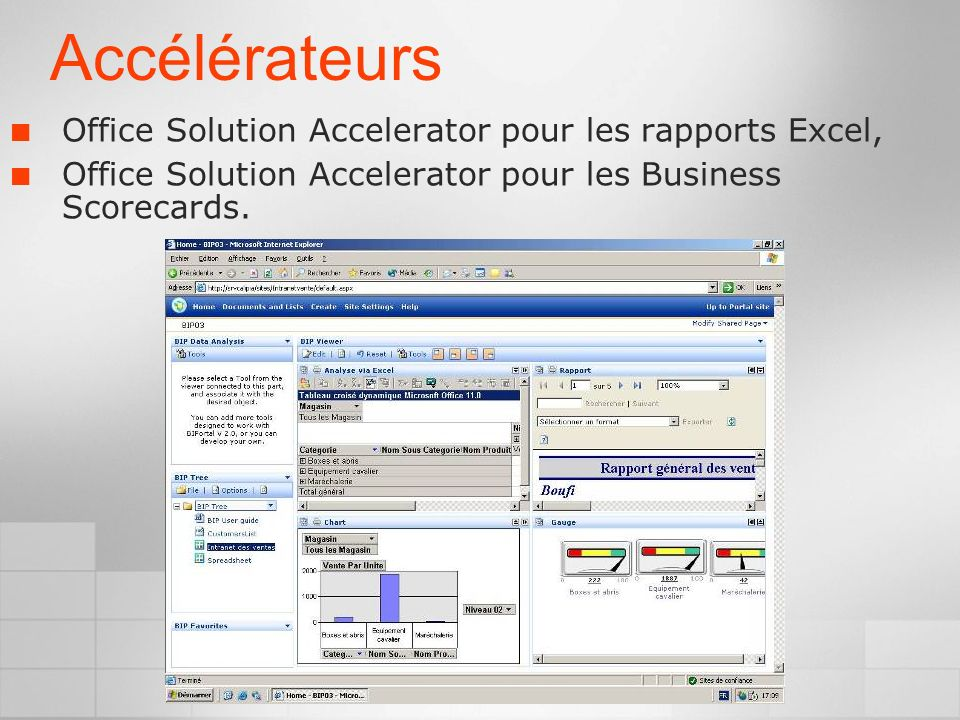 Accélérateurs Office Solution Accelerator pour les rapports Excel, Office Solution Accelerator pour les Business Scorecards.