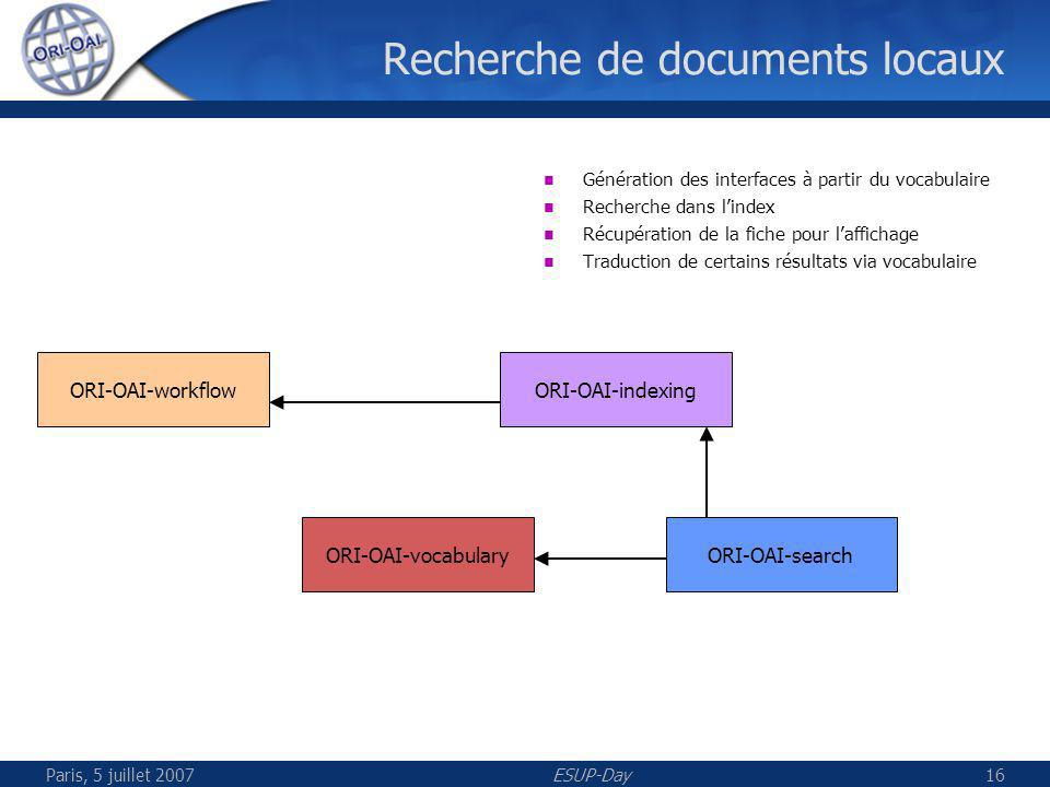 Paris, 5 juillet 2007ESUP-Day16 Recherche de documents locaux ORI-OAI-indexingORI-OAI-workflow ORI-OAI-vocabularyORI-OAI-search Génération des interfaces à partir du vocabulaire Recherche dans lindex Récupération de la fiche pour laffichage Traduction de certains résultats via vocabulaire