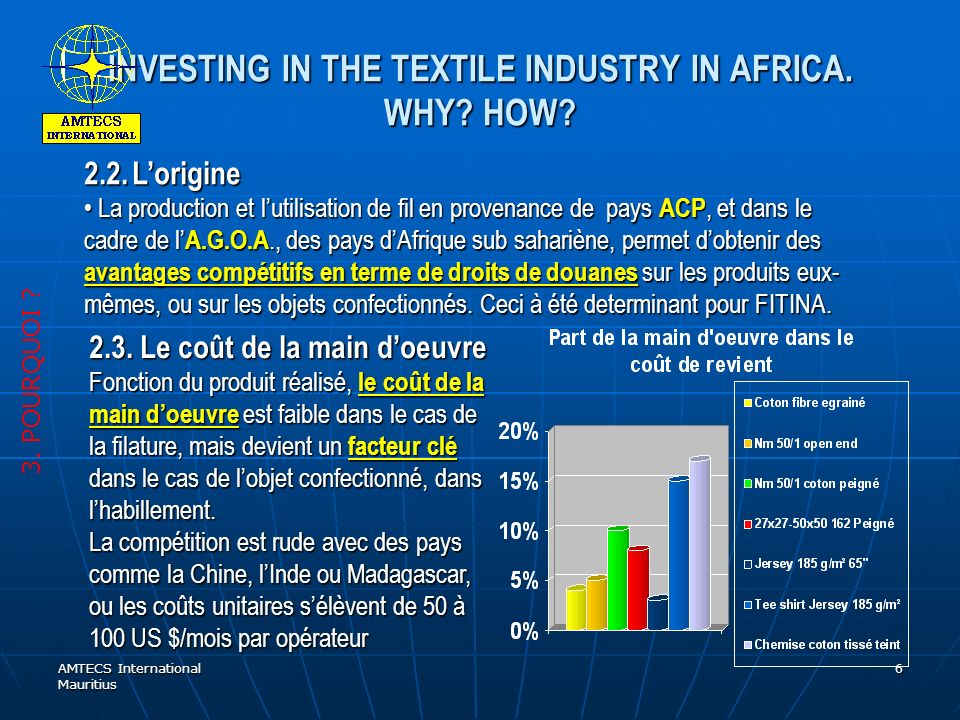 AMTECS International Mauritius 6 INVESTING IN THE TEXTILE INDUSTRY IN AFRICA.
