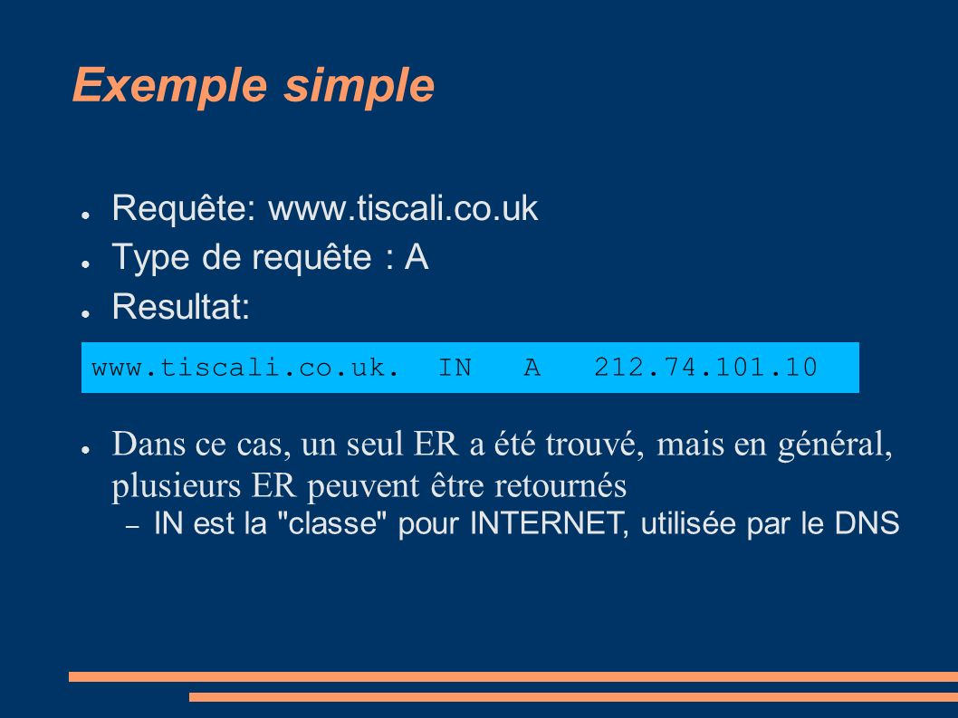Exemple simple Requête: www.tiscali.co.uk Type de requête : A Resultat: www.tiscali.co.uk.