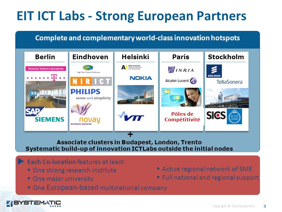 Copyright © 2010 Systematic 3 EIT ICT Labs - Strong European Partners Complete and complementary world-class innovation hotspots Each Co-location features at least: One strong research institute One major university One European-based multinational company Active regional network of SME Full national and regional support BerlinHelsinkiParis Pôles de Compétitivité Associate clusters in Budapest, London, Trento Systematic build-up of innovation ICTLabs outside the initial nodes + EindhovenStockholm