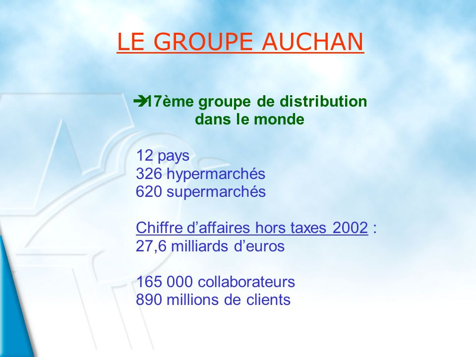 è 17ème groupe de distribution dans le monde 12 pays 326 hypermarchés 620 supermarchés Chiffre daffaires hors taxes 2002 : 27,6 milliards deuros 165 000 collaborateurs 890 millions de clients LE GROUPE AUCHAN
