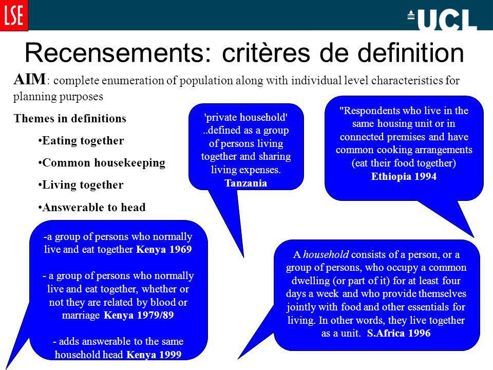 Recensements: critères de definition AIM : complete enumeration of population along with individual level characteristics for planning purposes Themes in definitions Eating together Common housekeeping Living together Answerable to head Respondents who live in the same housing unit or in connected premises and have common cooking arrangements (eat their food together) Ethiopia 1994 -a group of persons who normally live and eat together Kenya 1969 - a group of persons who normally live and eat together, whether or not they are related by blood or marriage Kenya 1979/89 - adds answerable to the same household head Kenya 1999 A household consists of a person, or a group of persons, who occupy a common dwelling (or part of it) for at least four days a week and who provide themselves jointly with food and other essentials for living.