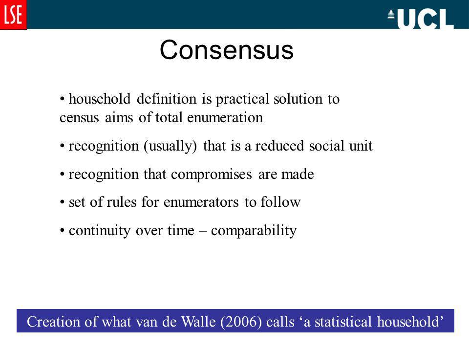 Consensus household definition is practical solution to census aims of total enumeration recognition (usually) that is a reduced social unit recognition that compromises are made set of rules for enumerators to follow continuity over time – comparability Creation of what van de Walle (2006) calls a statistical household