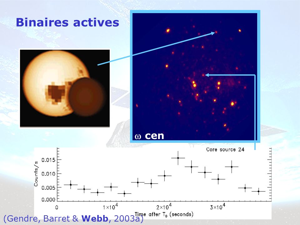 (Gendre, Barret & Webb, 2003a) cen Binaires actives