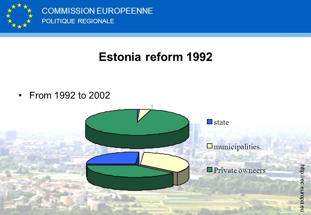 POLITIQUE REGIONALE COMMISSION EUROPEENNE   Estonia reform 1992 From 1992 to 2002 state municipalities Private owneers
