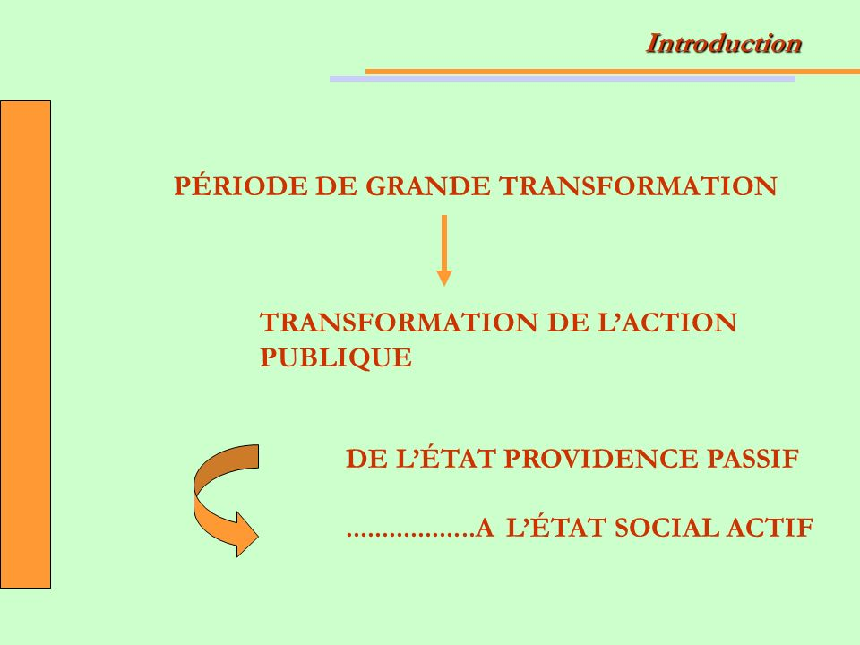 Introduction PÉRIODE DE GRANDE TRANSFORMATION DE LACTION PUBLIQUE DE LÉTAT PROVIDENCE PASSIF A LÉTAT SOCIAL ACTIF